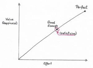 satisficing-graph_PetraSommer