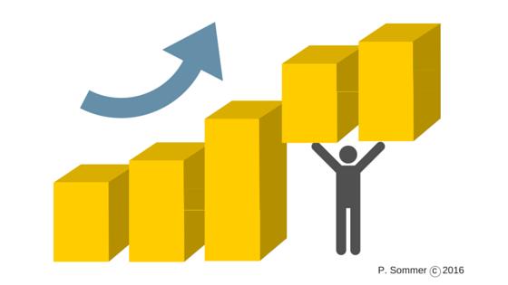 Der Wert von Offenheit und Vertrauen für den unternehmerischen Erfolg